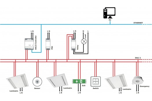 ILLUMINATION CONTROL SYSTEMS